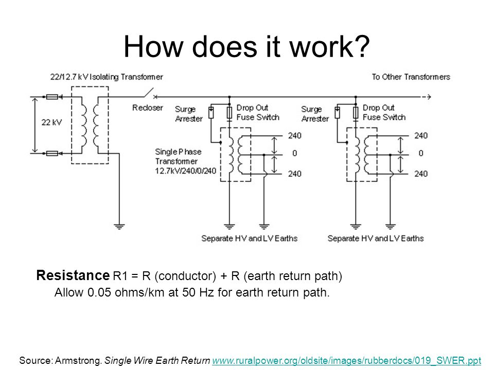 How does it work Resistance R1 = R (conductor) + R (earth return path) Allow 0.05 ohms/km at 50 Hz for earth return path.