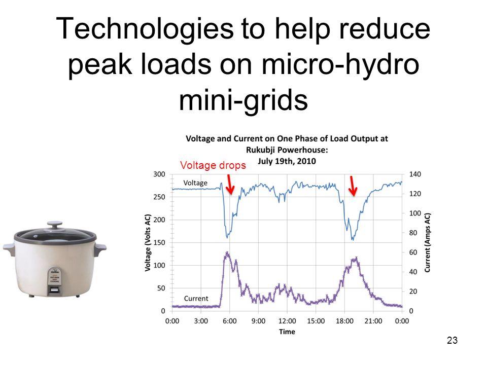 Technologies to help reduce peak loads on micro-hydro mini-grids