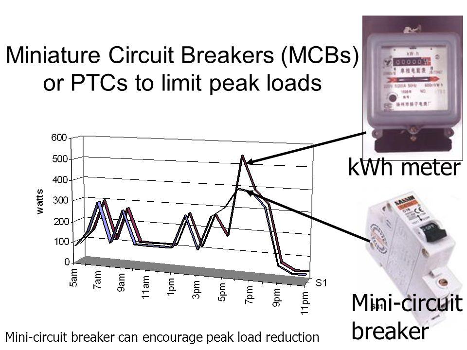 Miniature Circuit Breakers (MCBs) or PTCs to limit peak loads