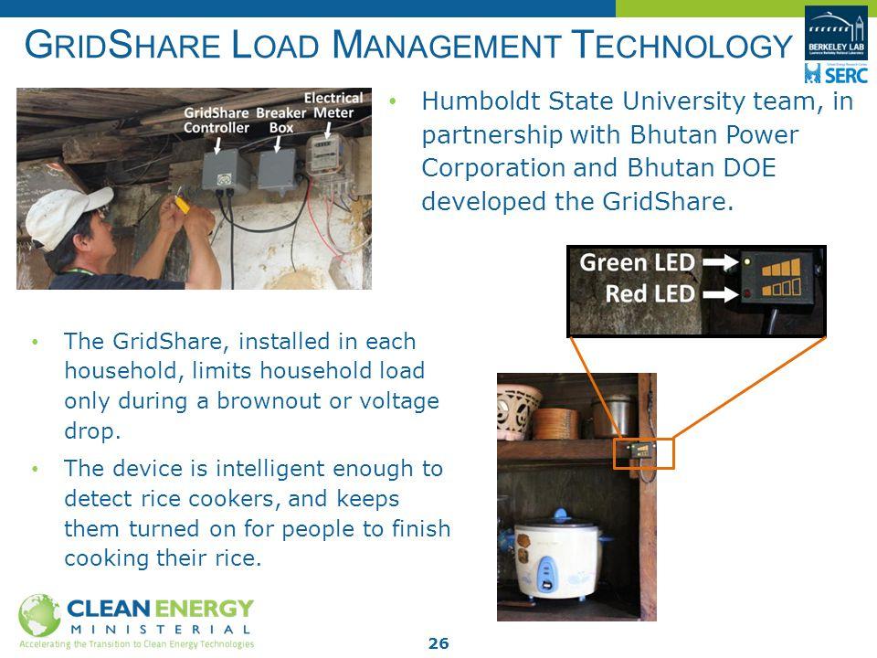 GridShare Load Management Technology