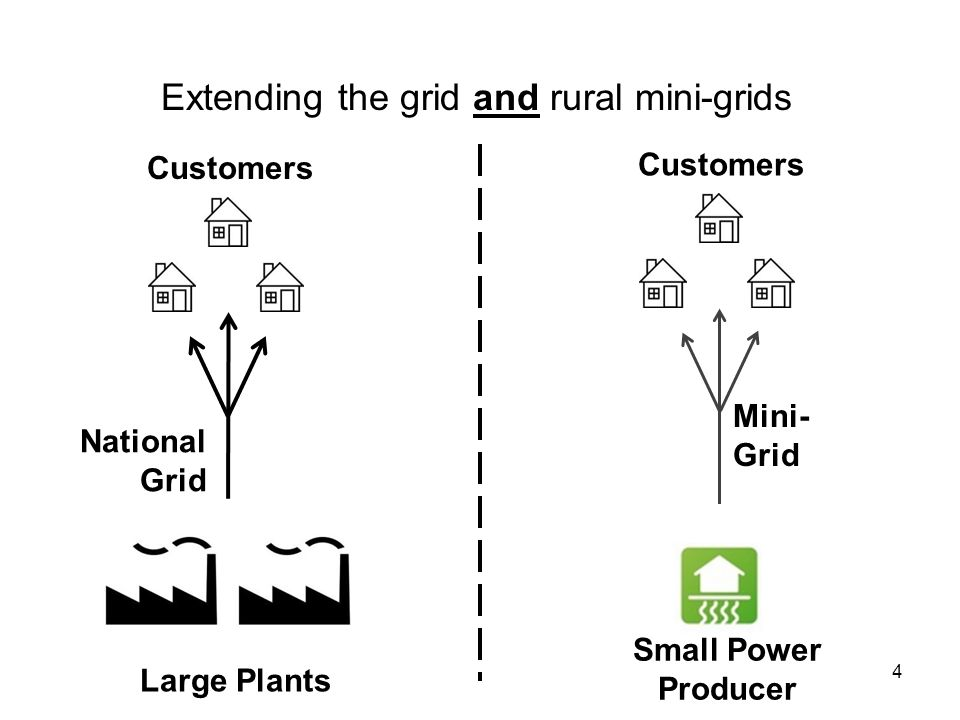 Extending the grid and rural mini-grids