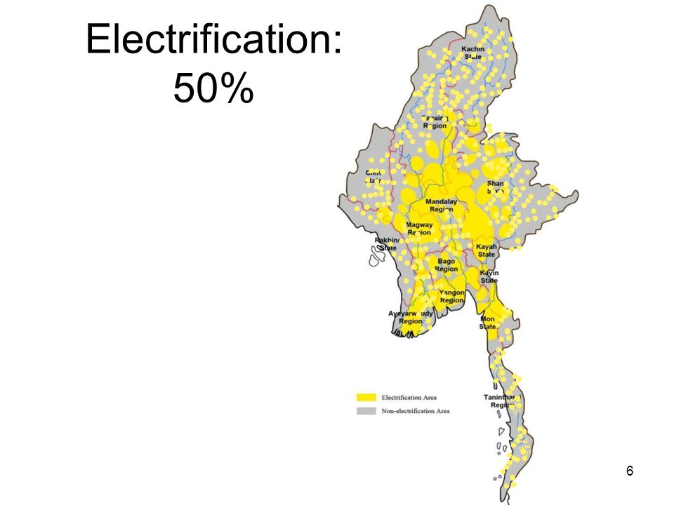 Electrification: 50% Encouraging rural mini-grids means expands where the main grid has not yet reached.