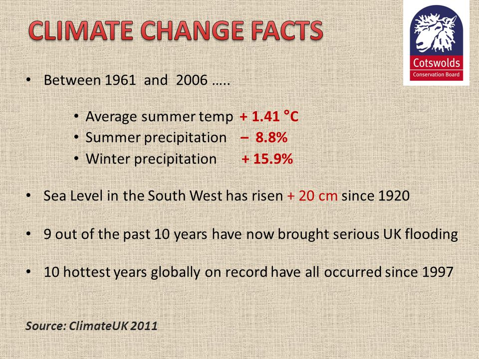 CLIMATE CHANGE FACTS Between 1961 and 2006 …..