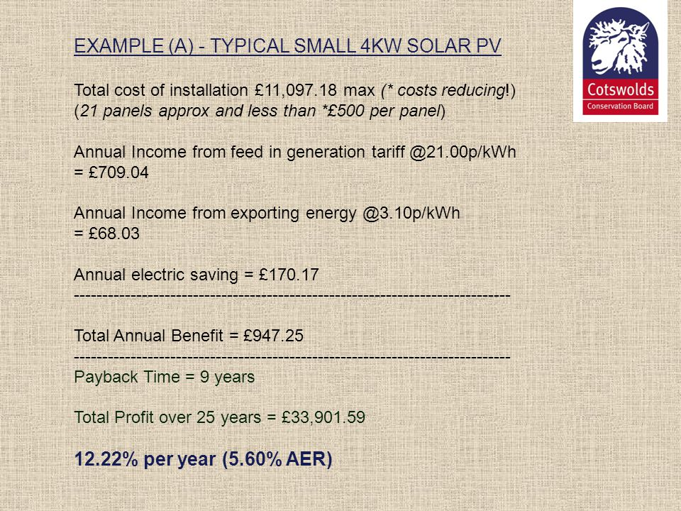 EXAMPLE (A) - TYPICAL SMALL 4KW SOLAR PV