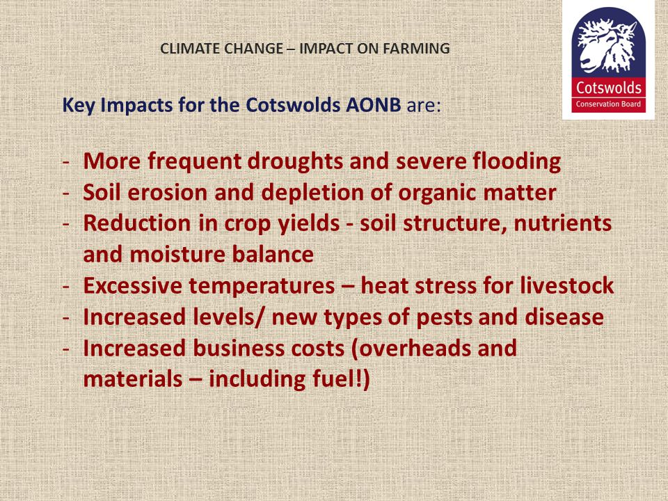 CLIMATE CHANGE – IMPACT ON FARMING