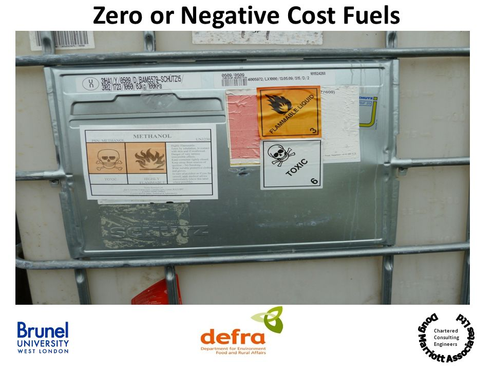 Zero or Negative Cost Fuels
