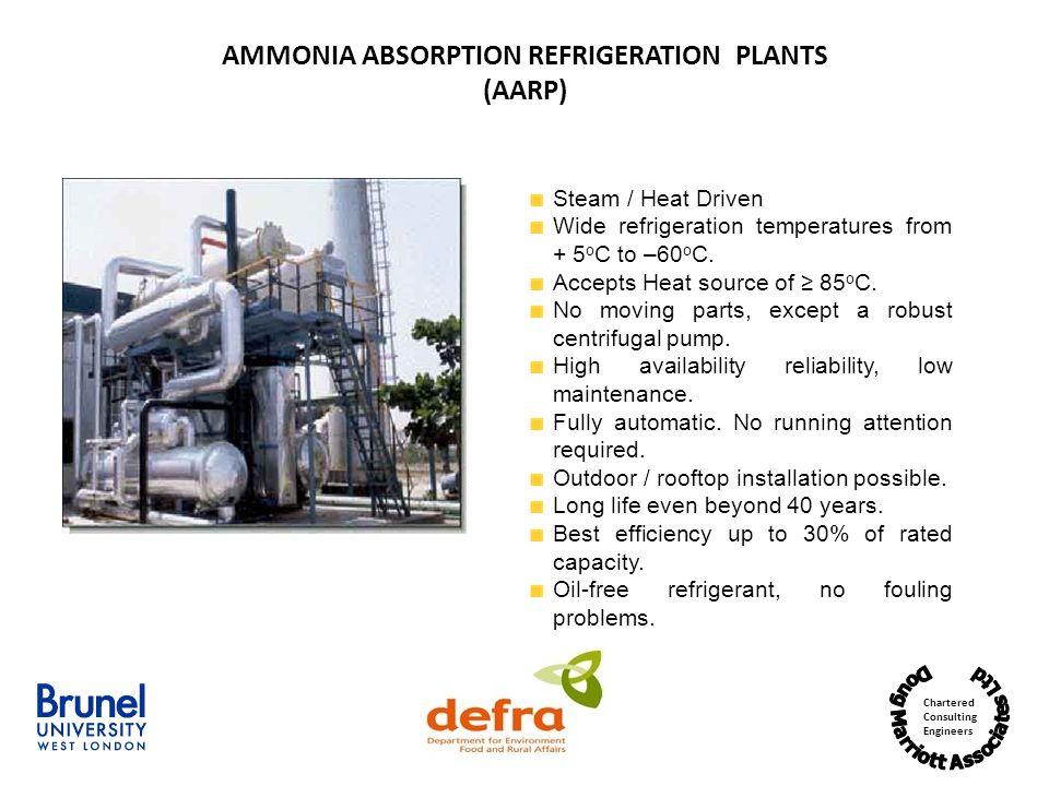 AMMONIA ABSORPTION REFRIGERATION PLANTS (AARP)