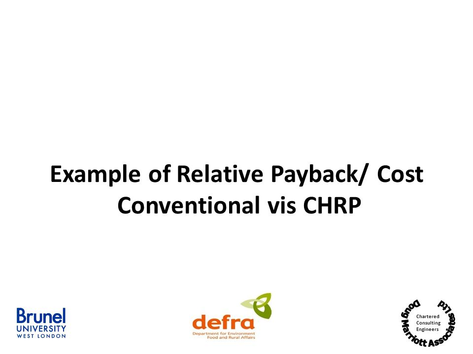 Example of Relative Payback/ Cost Conventional vis CHRP