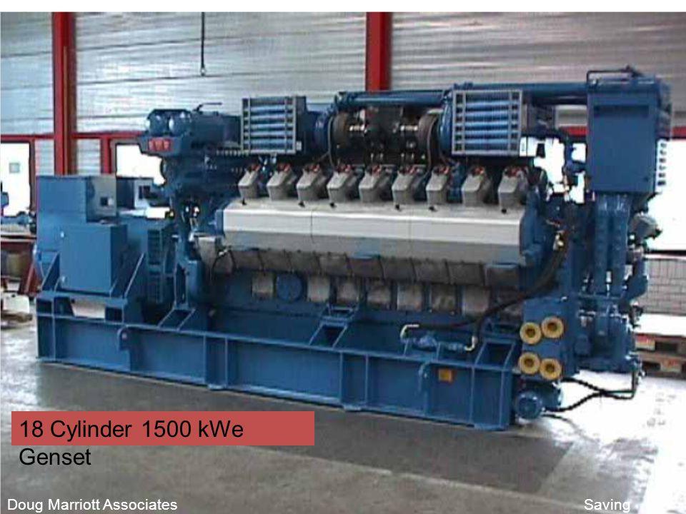 18 Cylinder 1500 kWe Genset