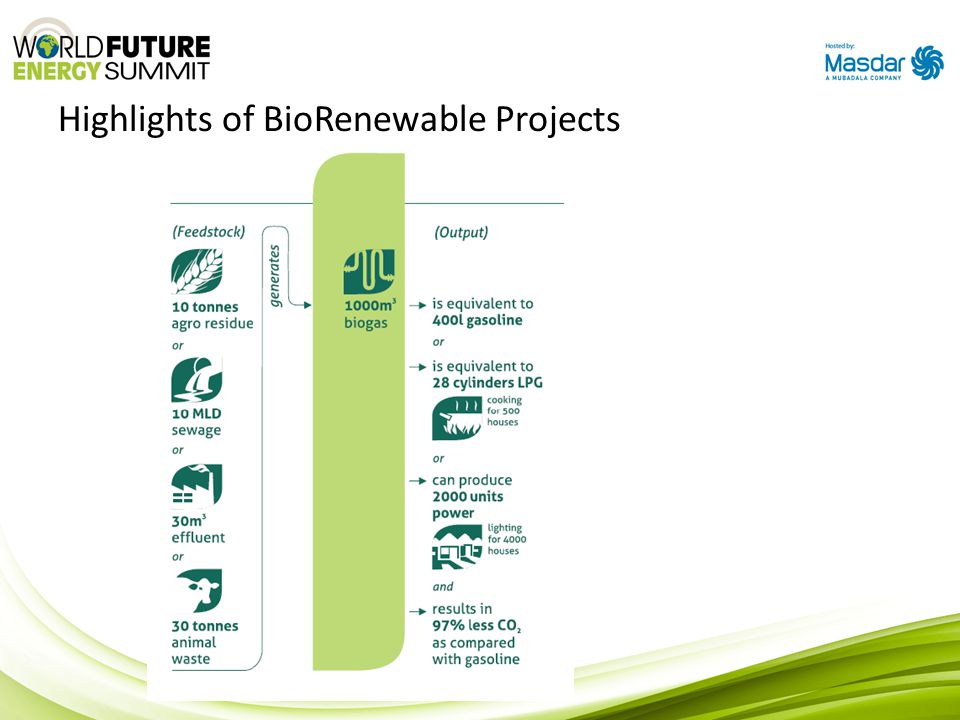 Highlights of BioRenewable Projects