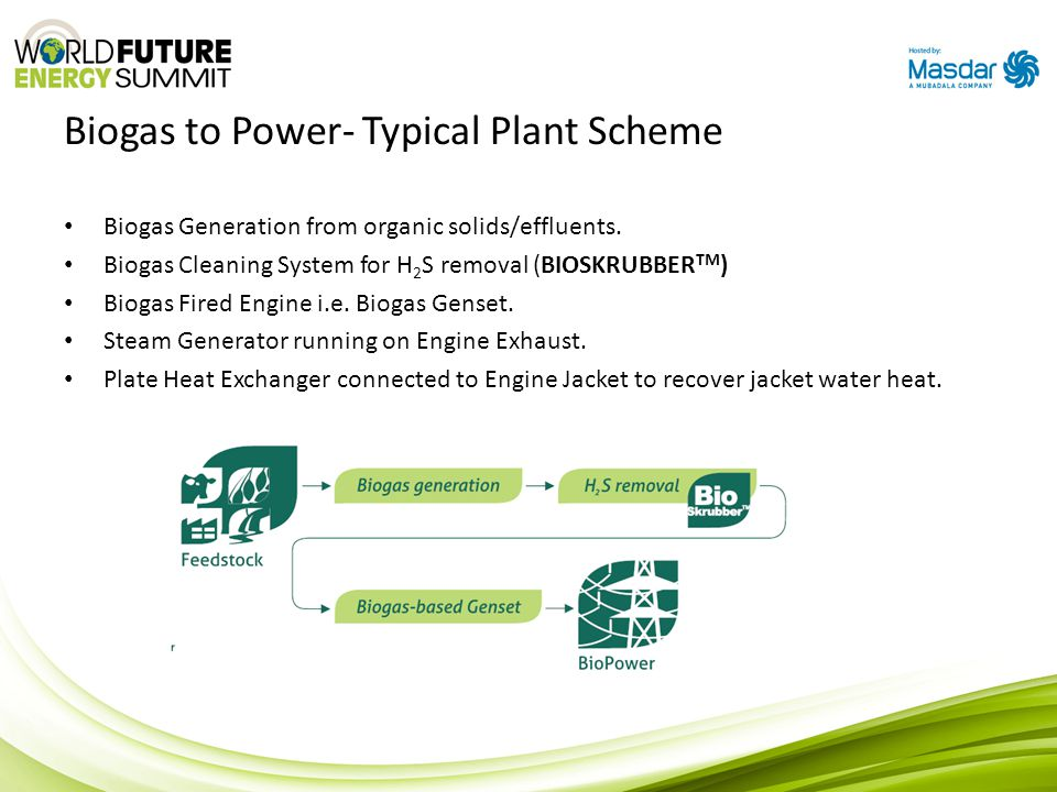 Biogas to Power- Typical Plant Scheme