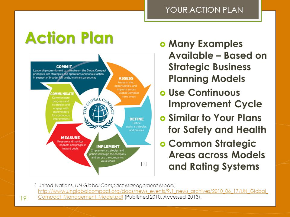 YOUR ACTION PLAN Action Plan. Many Examples Available – Based on Strategic Business Planning Models.