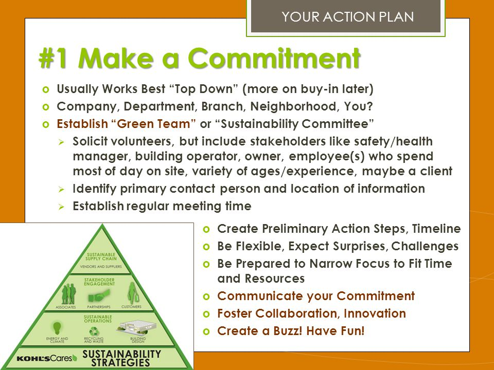 #1 Make a Commitment YOUR ACTION PLAN