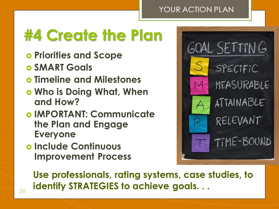 #4 Create the Plan Priorities and Scope SMART Goals