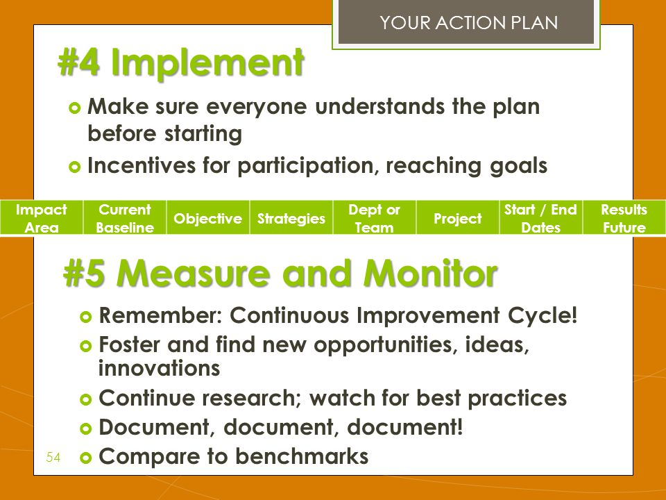 #4 Implement #5 Measure and Monitor