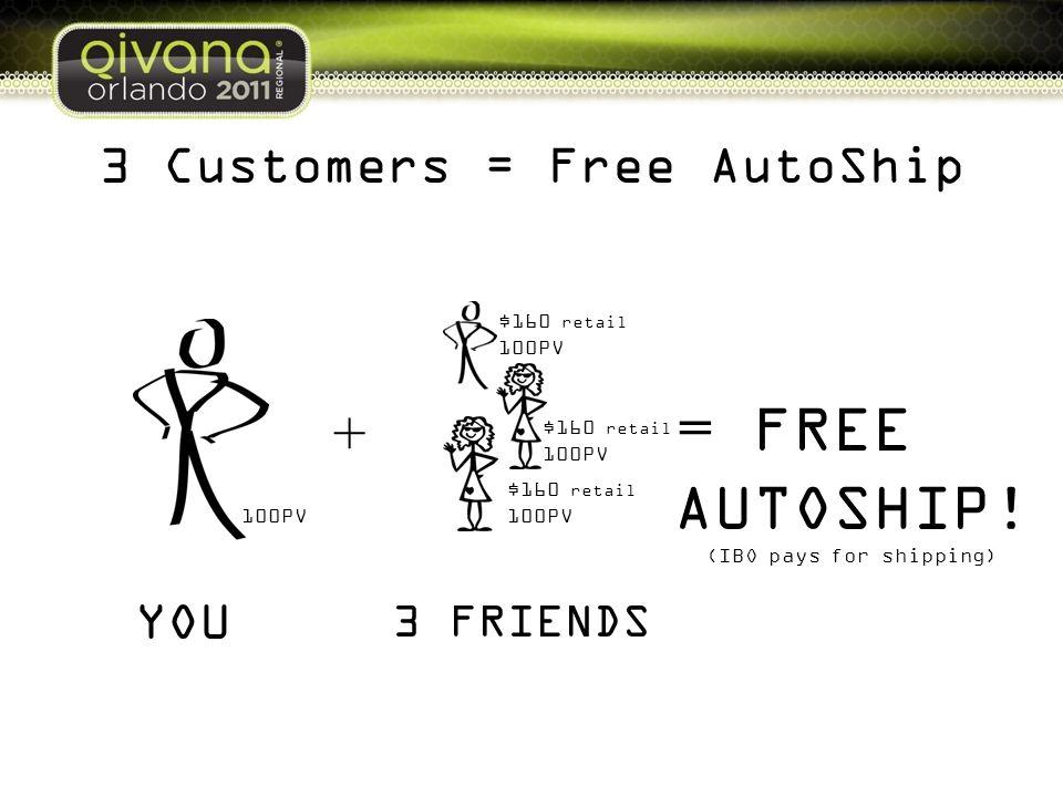 = FREE AUTOSHIP! + 3 Customers = Free AutoShip YOU 3 FRIENDS
