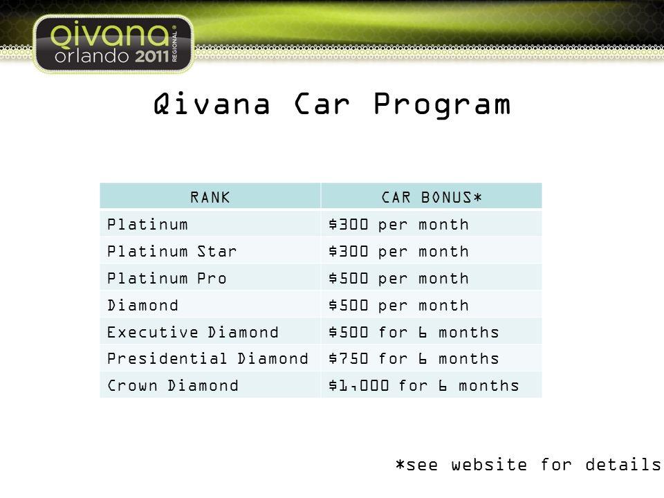 Qivana Car Program *see website for details RANK CAR BONUS* Platinum