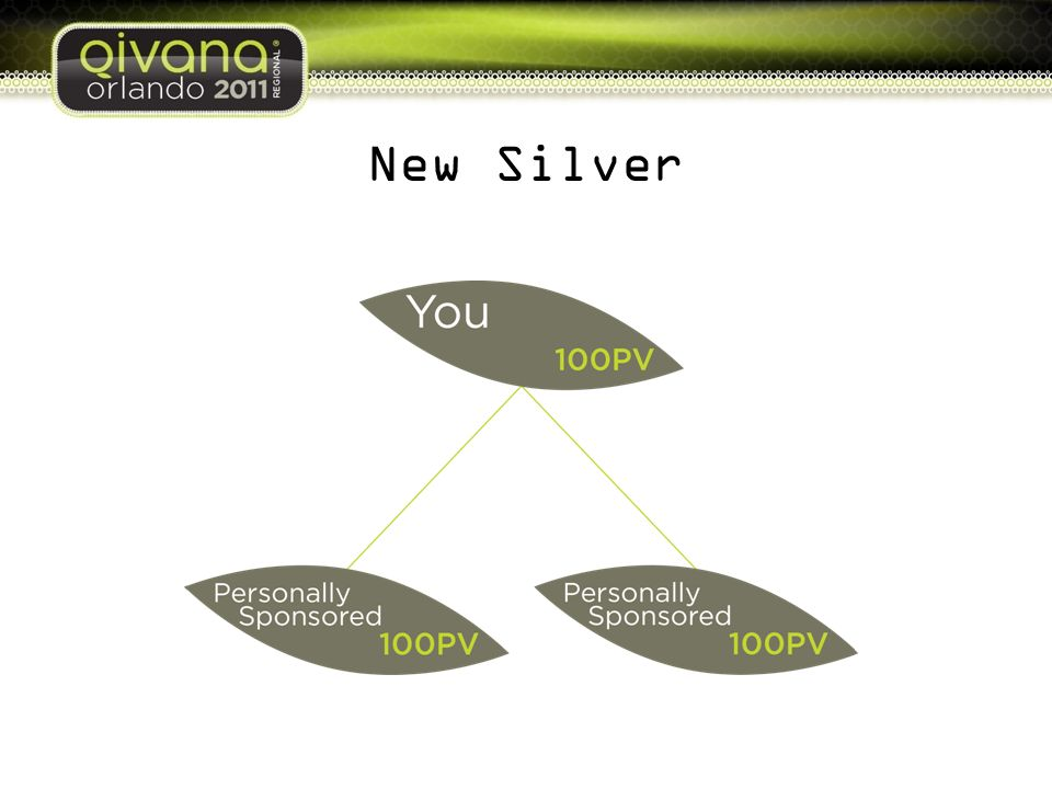 New Silver
