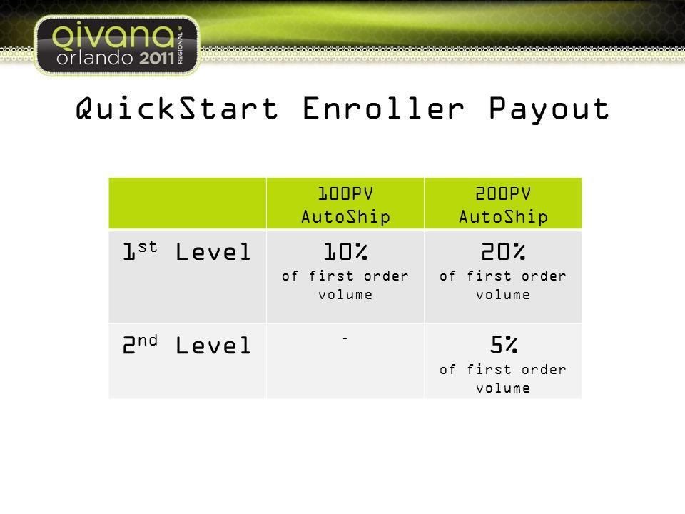 QuickStart Enroller Payout