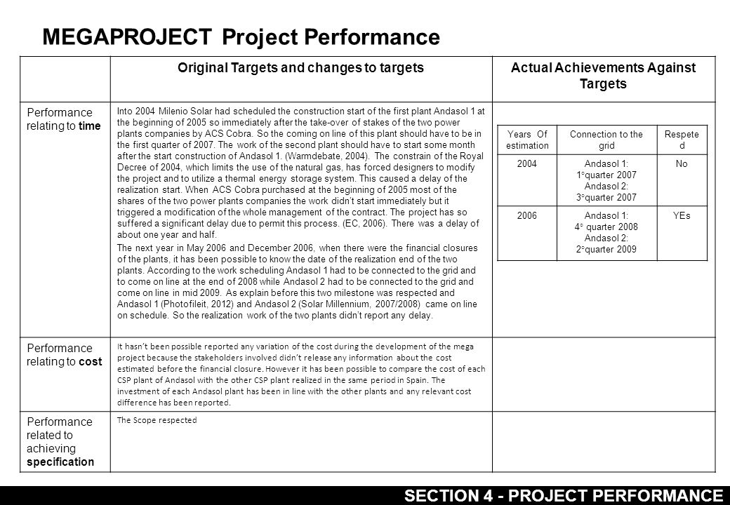 MEGAPROJECT Project Performance