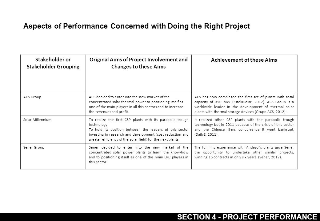 Aspects of Performance Concerned with Doing the Right Project