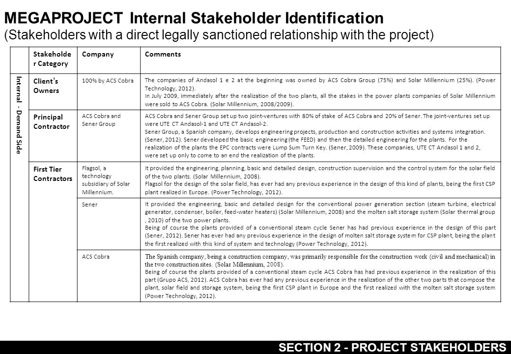 MEGAPROJECT Internal Stakeholder Identification