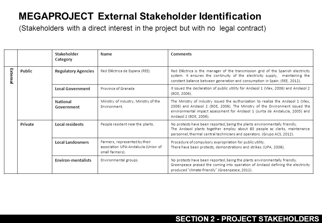 MEGAPROJECT External Stakeholder Identification