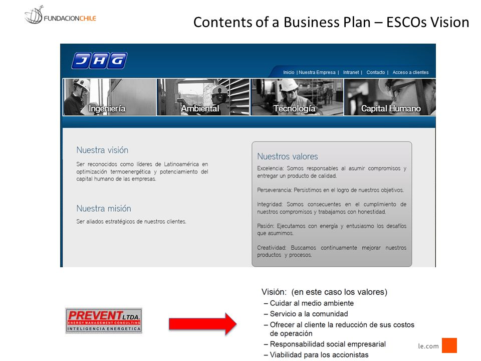 Contents of a Business Plan – ESCOs Vision
