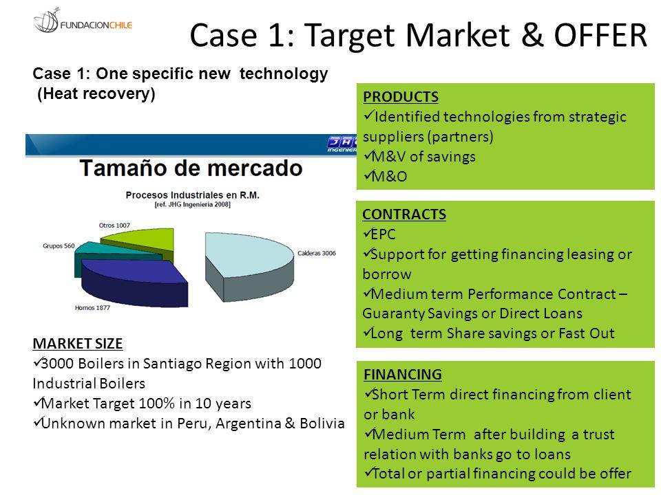 Case 1: Target Market & OFFER
