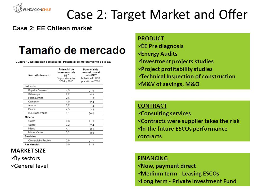 Case 2: Target Market and Offer