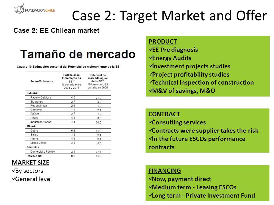 Case 2: Target Market and Offer