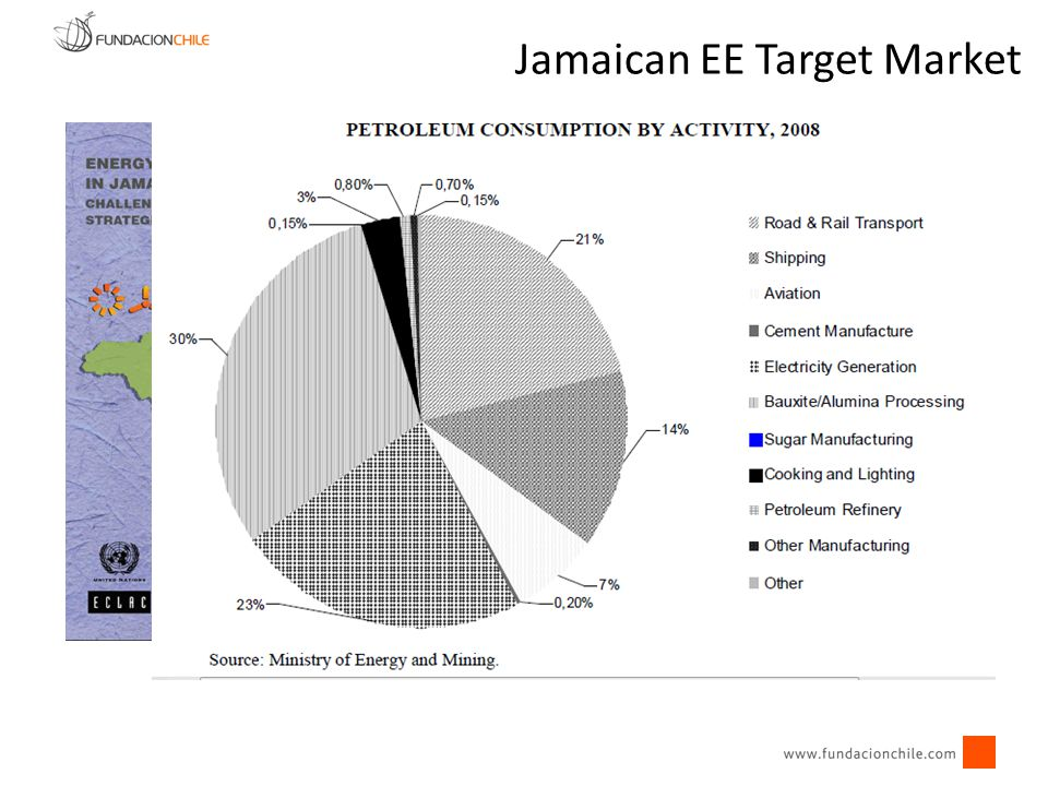 Jamaican EE Target Market