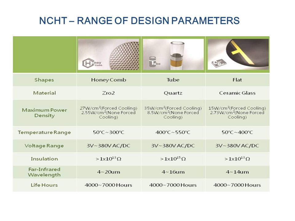 NCHT – RANGE OF DESIGN PARAMETERS
