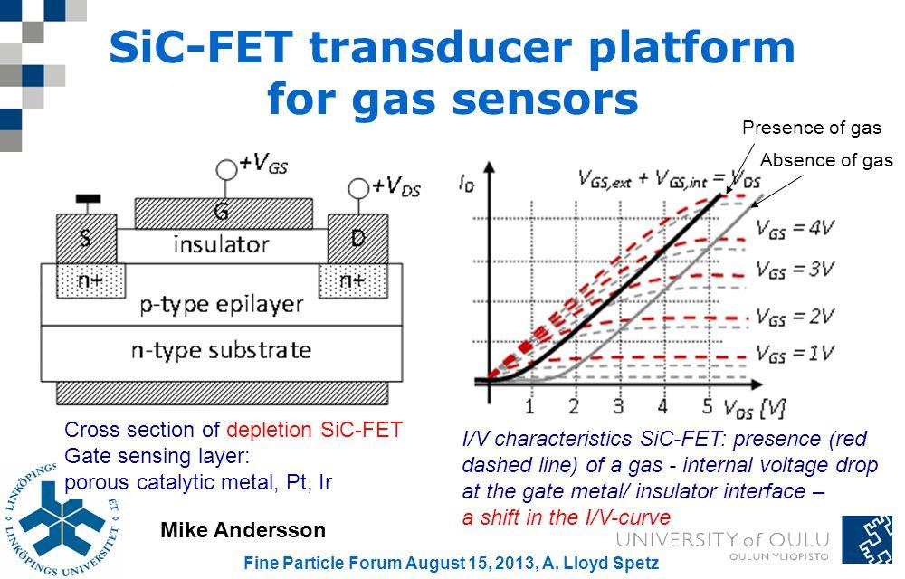 SiC-FET transducer platform for gas sensors