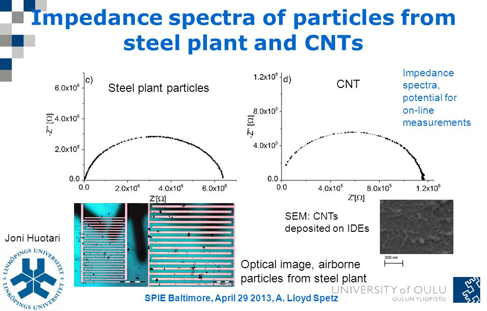 Impedance spectra of particles from steel plant and CNTs