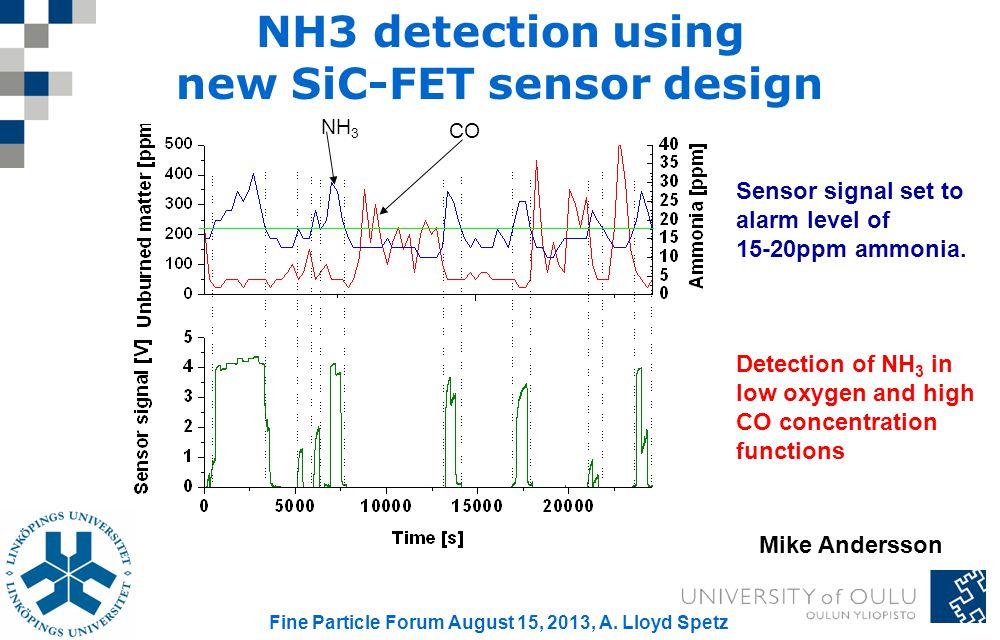NH3 detection using new SiC-FET sensor design