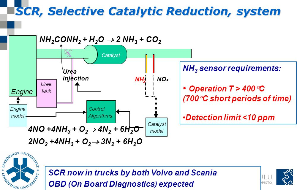 SCR, Selective Catalytic Reduction, system