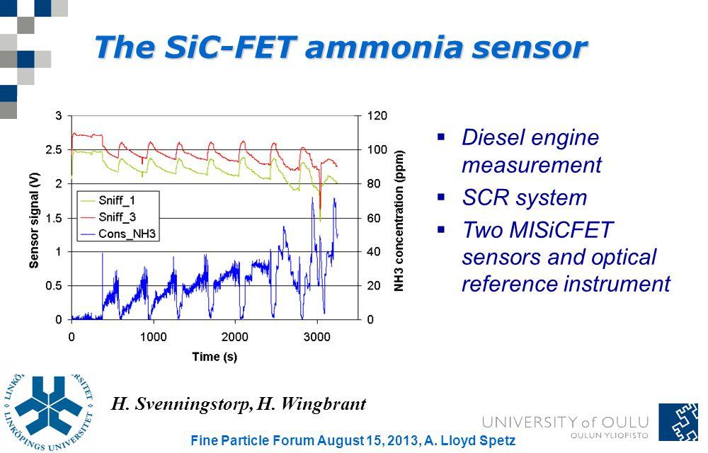 The SiC-FET ammonia sensor