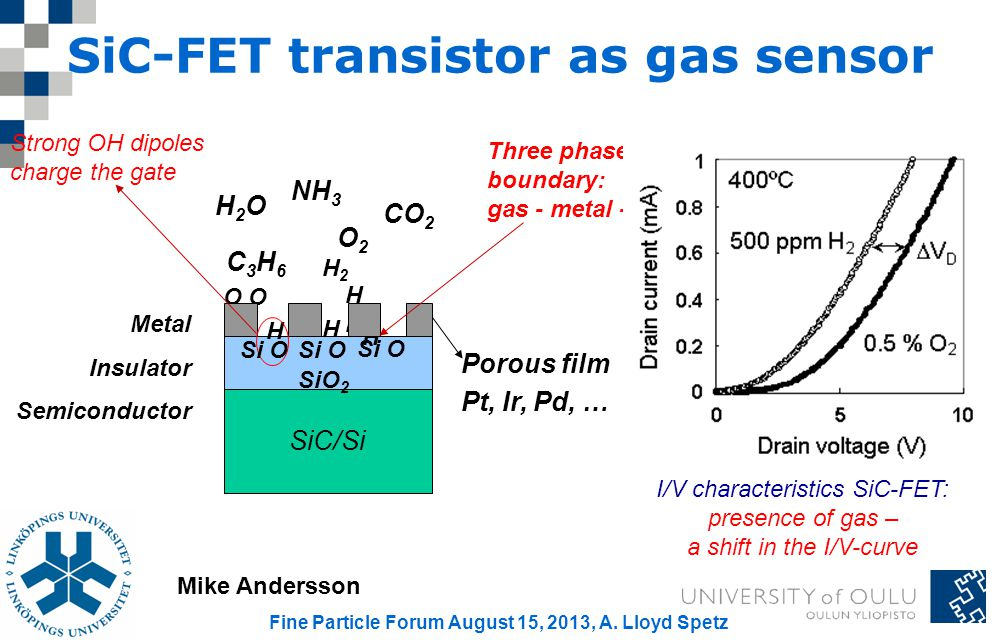 SiC-FET transistor as gas sensor