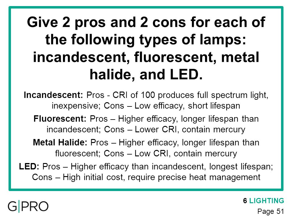 Give 2 pros and 2 cons for each of the following types of lamps: incandescent, fluorescent, metal halide, and LED.