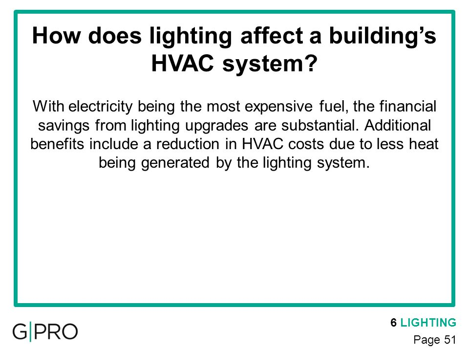 How does lighting affect a building's HVAC system