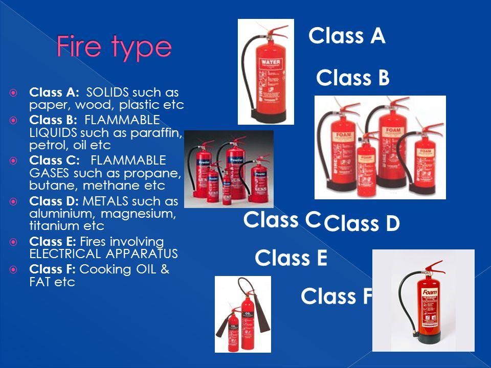 Fire type Class A Class B Class C Class D Class E Class F