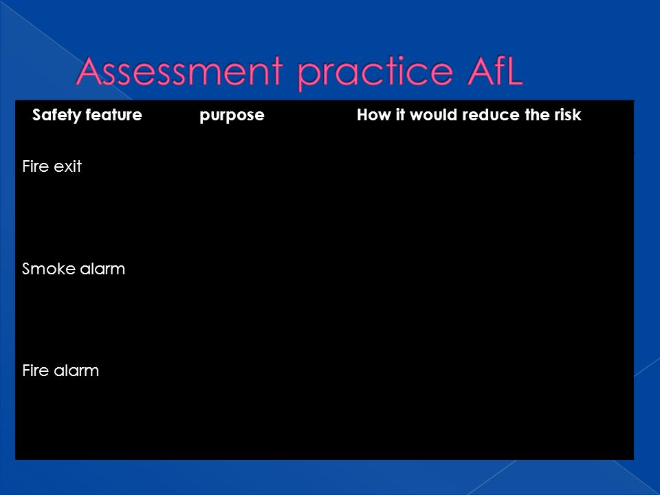 Assessment practice AfL