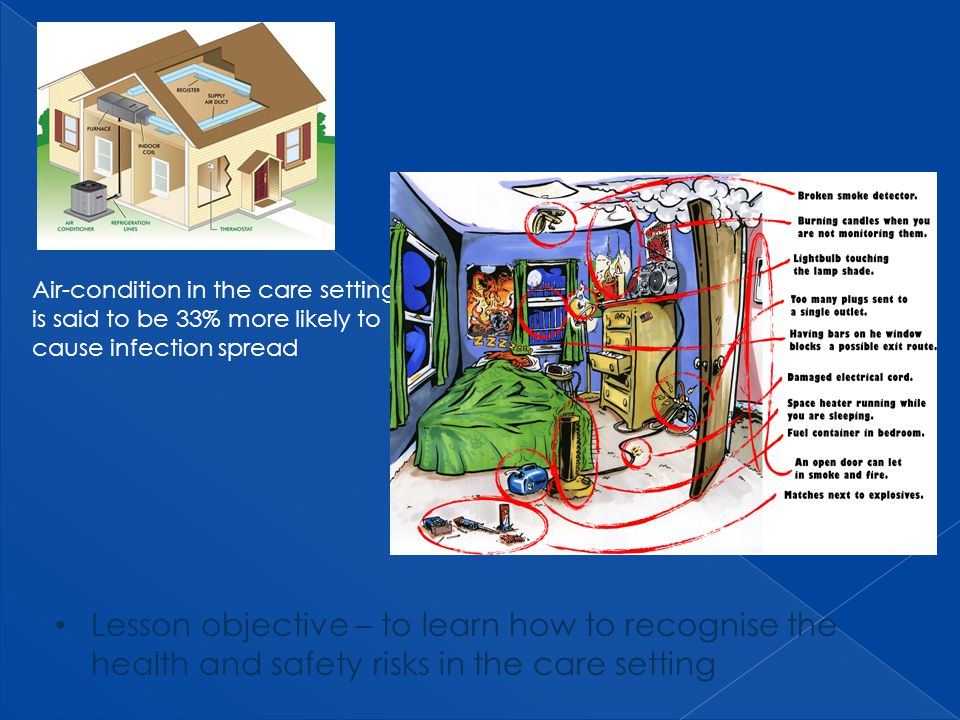 The risks Air-condition in the care setting is said to be 33% more likely to cause infection spread.