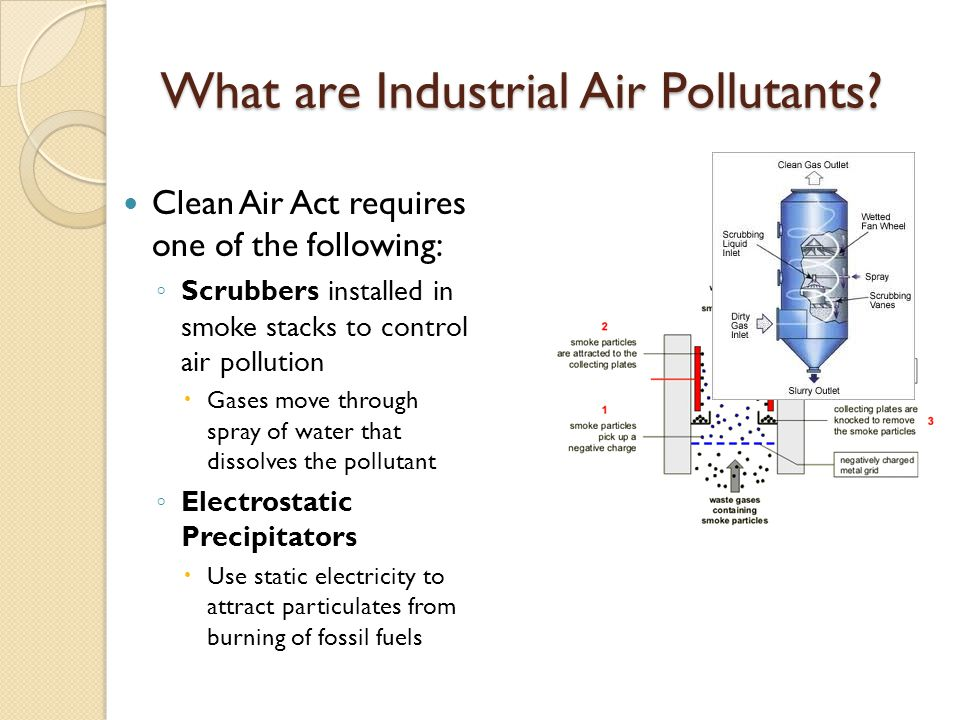 What are Industrial Air Pollutants