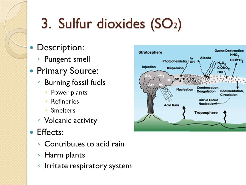 3. Sulfur dioxides (SO2) Description: Primary Source: Effects: