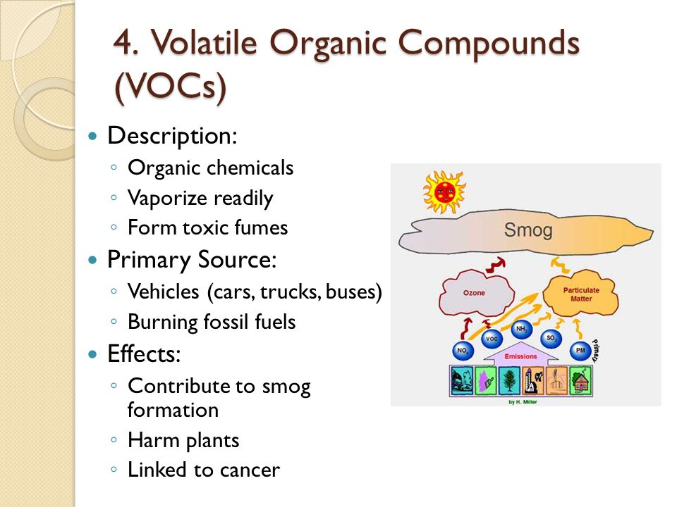 4. Volatile Organic Compounds (VOCs)