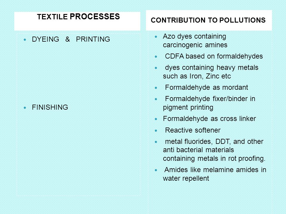 TEXTILE PROCESSES CONTRIBUTION TO POLLUTIONS