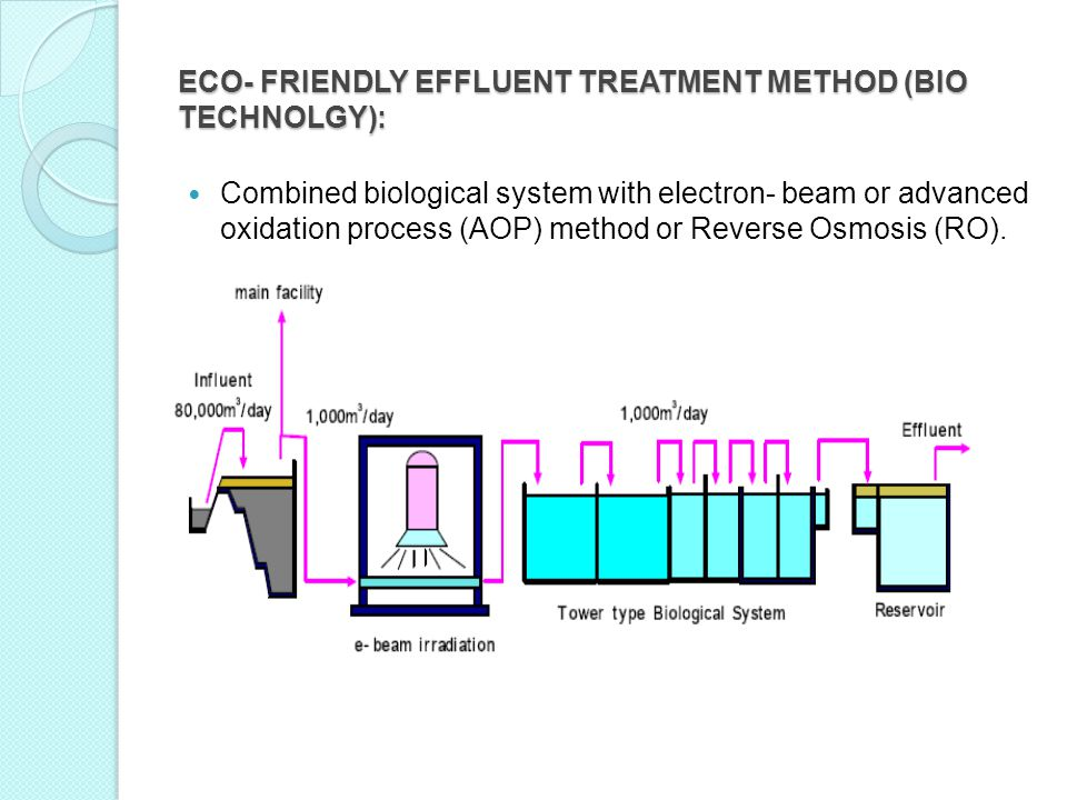 ECO- FRIENDLY EFFLUENT TREATMENT METHOD (BIO TECHNOLGY):