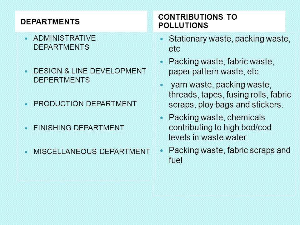 Stationary waste, packing waste, etc